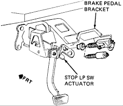 95 s10 brake light switch wiring diagram wiring diagram and 1998 chevy s10 wiring diagram rear