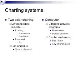 dental charting systems dental charting ppt video online download