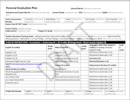 High School Personal Graduation Plan Template Click Link
