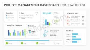 Powerpoint Project Management Templates Project Management Dashboard Powerpoint Template Pslides