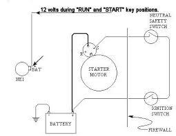 starter wiring diagram ford tractor starter wiring diagram lawn mower starter wiring diagram starter wiring diagram