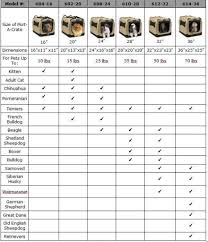 Midwest Dog Crate Size Chart Best Dog Crate Reviews Of 2019