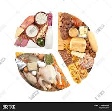 Pie Chart Food Image Photo Free Trial Bigstock
