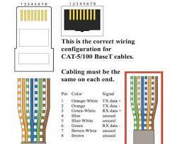 cat6 568b wiring diagram fantastic tia 568b wiring 5 cable apoint cat6 568b wiring diagram cleaver cat 6 connector wiring diagram 568a 568b diagrams schematics ieee