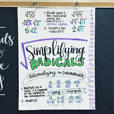 Operation Chart In Work Simplification Algebra Simplifying Radical Expressions Anchor Chart