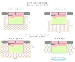 correct rug size for king bed bedroom area placement medium of rousing rugs along with rug size king bed