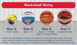 Basketball Information Hart Sport