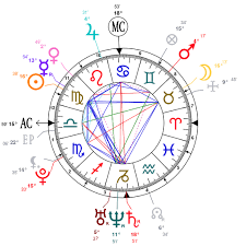 Astrology And Natal Chart Of Haley Reinhart Born On 1990 09 09