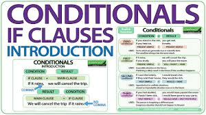 Conditionals And If Clauses English Grammar