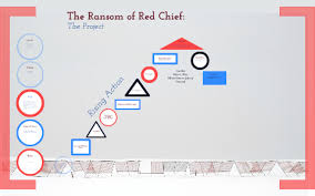 The Ransom Of Red Chief Plot Chart The Ransom Of Red Chief The Project By Jordan King On Prezi