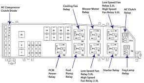 2005 Ford Escape Abs Light On 05 Ford Escape Fuse Diagram Wiring Diagram Dash