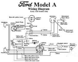 electrical model a garage inc 1928 ford model a wiring diagram