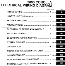 2000 toyota corolla wiring diagram manual original corolla wiring diagram 2000 toyota corolla wiring diagram manual original table of contents
