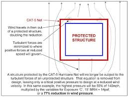 engineering express cat 5 hurricane net excerpts from the installation guide to explain the product