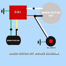 elstar bikes manuals and guides elstar bikes inner rotor kit rk in wiring diagram
