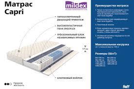 Купить Матрас пружинный MILDEX Capri 160х200 см с доставкой ...