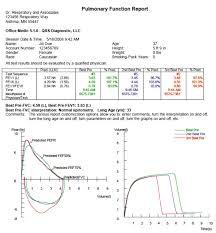 Spirometry Report Interpretation Google Search