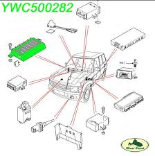 land rover lr engine diagram trailer wiring diagram land rover discovery fuse box diagram likewise 2003 range