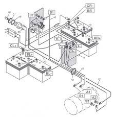 wiring diagram for 36 volt ezgo golf cart the wiring diagram • the world 039 s catalog of ideas wiring diagram