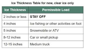 Ice Depth Safety Chart Dec Advises Backcountry Visitors Of Winter Conditions