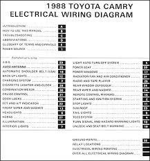 1998 toyota camry wiring diagram wiring diagram and hernes 1996 toyota 4runner radio wiring diagram electronic circuit