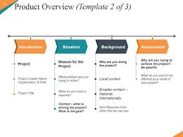 Marketing Plan New Product Launch Ppt Powerpoint