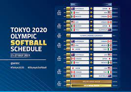 Softball Olympic Games 2020 - The ...
