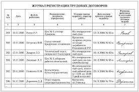 Кадровое делопроизводство с нуля Примеры документов и образцы  Журнал регистрации трудовых договоров Пример 2 43