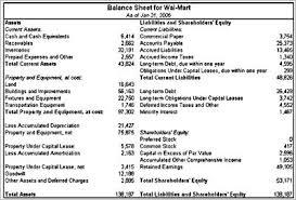 Online Balance Sheet How To Read A Balance Sheet