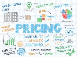 Product And Price How To Price Your Products