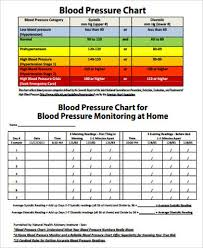 Sample Blood Pressure Chart In Pdf 9 Examples In Pdf