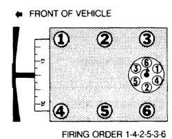 spark plug wire order engine mechanical problem ford ranger firing order for 2 9l 3 0l