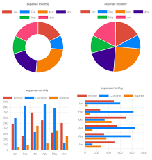 Beautiful Chart Beautiful Chart Maker Shareyourapps Community
