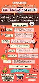 12 jobs for kinesiology majors the