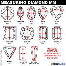 Gemstones Diagram Wiring Diagrams