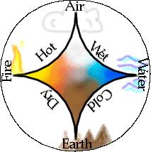 Elemental The Four Elements