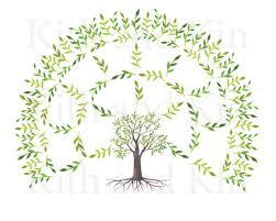 Fan Family Tree Charts Templates Genealogy Fan Chart Template 3 Generations Blank