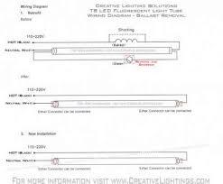 fluorescent dimmer switch wiring diagram wiring diagram libraries fluorescent dimmer switch wiring diagram