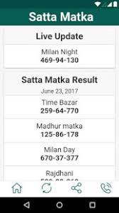 Satta Matka Game Free Offline Download Android Apk Market