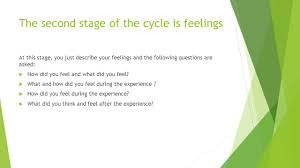 unit s and personal selling the knowledge of s staff the second stage of the cycle is feelings at this stage you just describe your