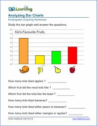 Reading Charts And Graphs Worksheets Free Kindergarten Graphing Worksheet Graphing Worksheets