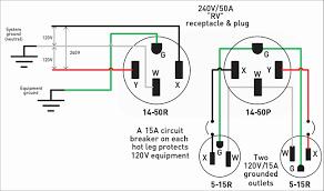rv 50 service wiring diagram not lossing wiring diagram • 208v 50a rv plug wiring diagram simple wiring diagram rh 26 mara cujas de rv converter