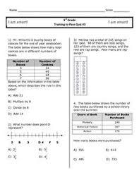 1 Impressive 8th Grade Math Staar For Your 3rd Grade Math