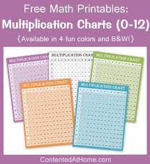 Free Math Printables Multiplication Charts 0 12 Contented