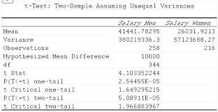 Sample Variance Excel Sample Variance In Excel Excel Sample Mean Two ...
