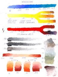 Mixing Sennelier Oil Pastels