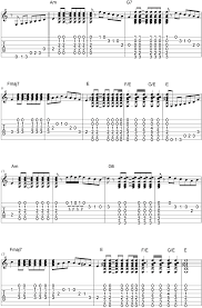 Spain Chord Chart How To Play Flamenco Guitar Tabs Chords