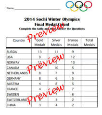 Final Medal Count Sochi Winter Olympics 2014 Reading A Chart Table