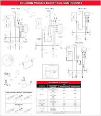 western plow wire diagram thoughtexpansion net western snow plows wiring diagram northman snow plow wiring diagram wirning diagrams throughout exceptional western