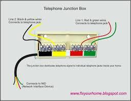 telephone terminal block wiring diagram wiring diagram for you • telephone wiring block good guide of wiring diagram u2022 rh getescorts pro terminal block white telephone punch down block wiring